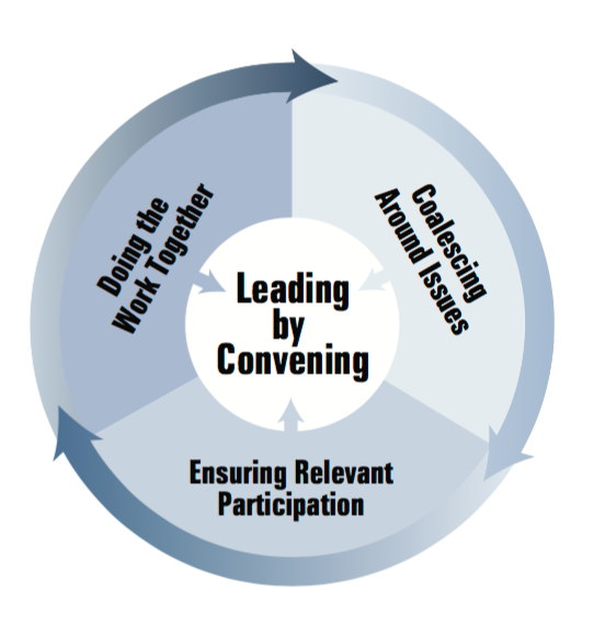 leading-by-convening